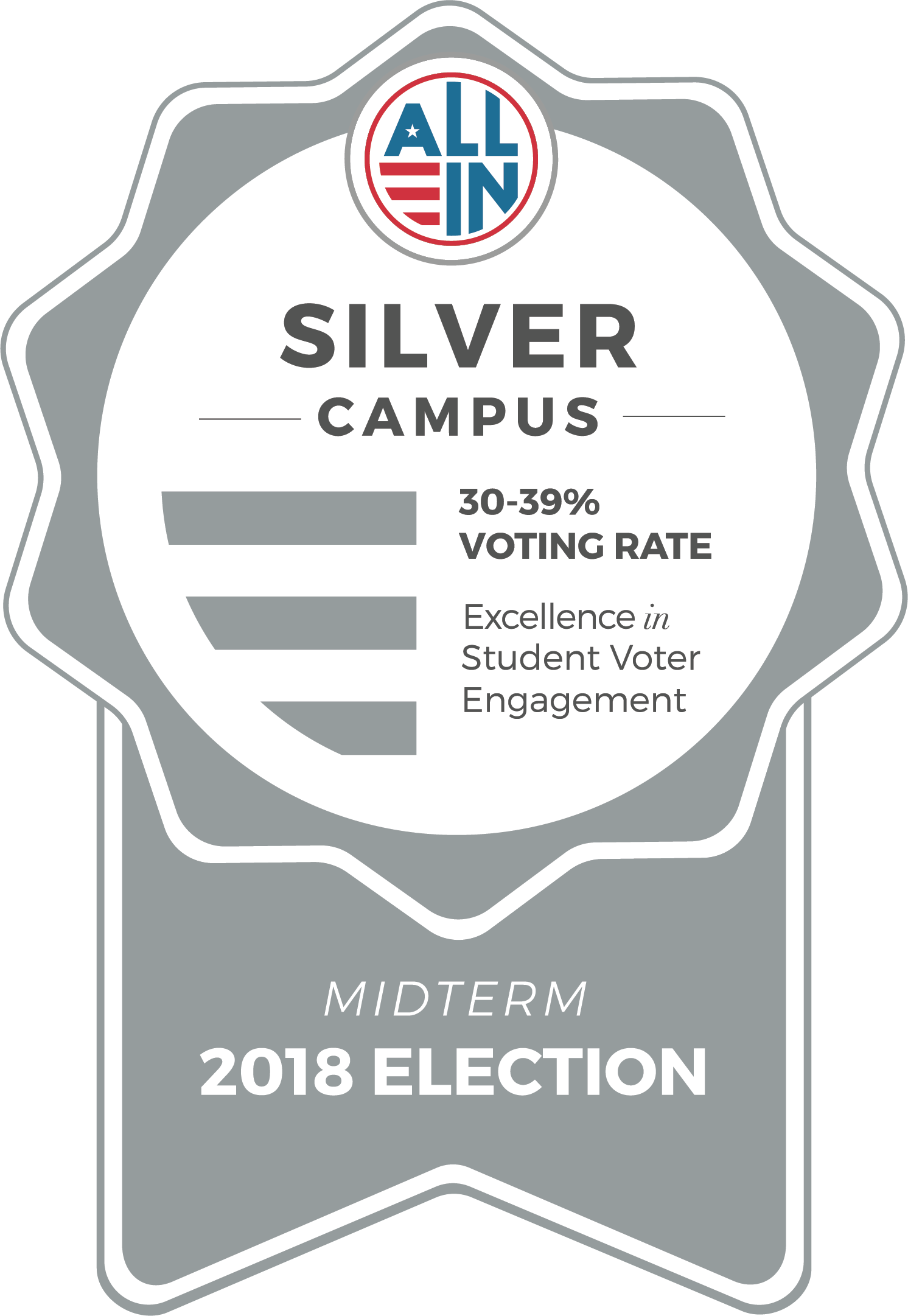 All In Silver Campus 30-39% voting rage. excellence in student voter engagement for the 2018 midterm election.